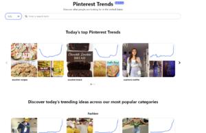 trending on pinterest